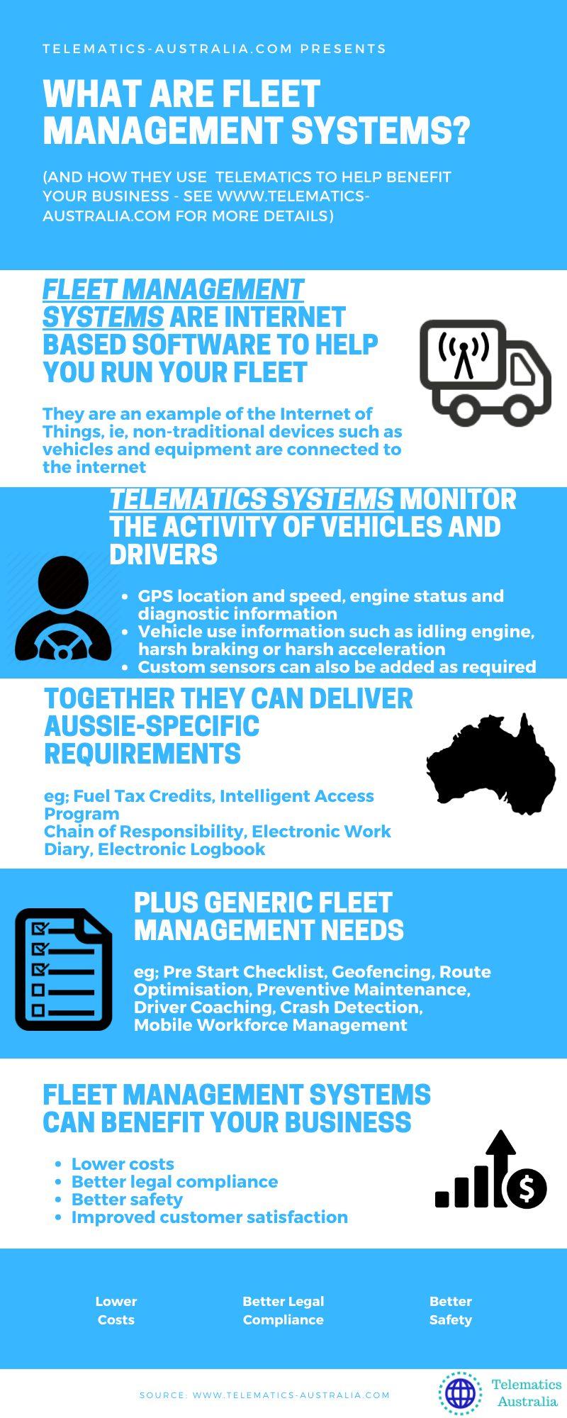 Fleet Management Systems